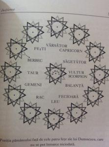 zodiac4